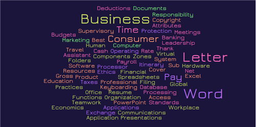 Business Content Words