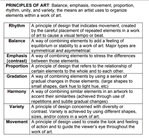 What Are The Elements Of Art And Their Definitions : Princliples