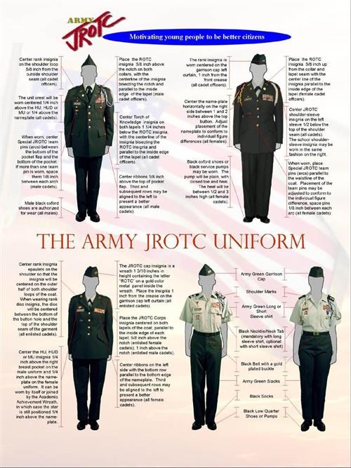 Army guide to writing awards for employees