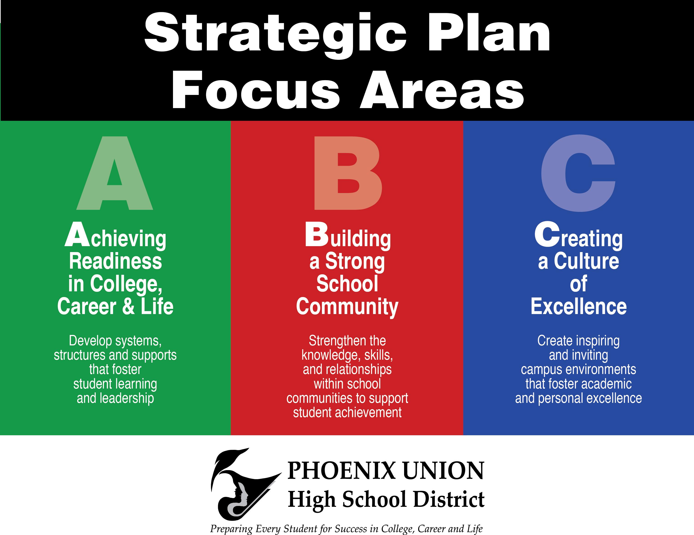 Strategic Plan Strategic Plan – Strategic Plan